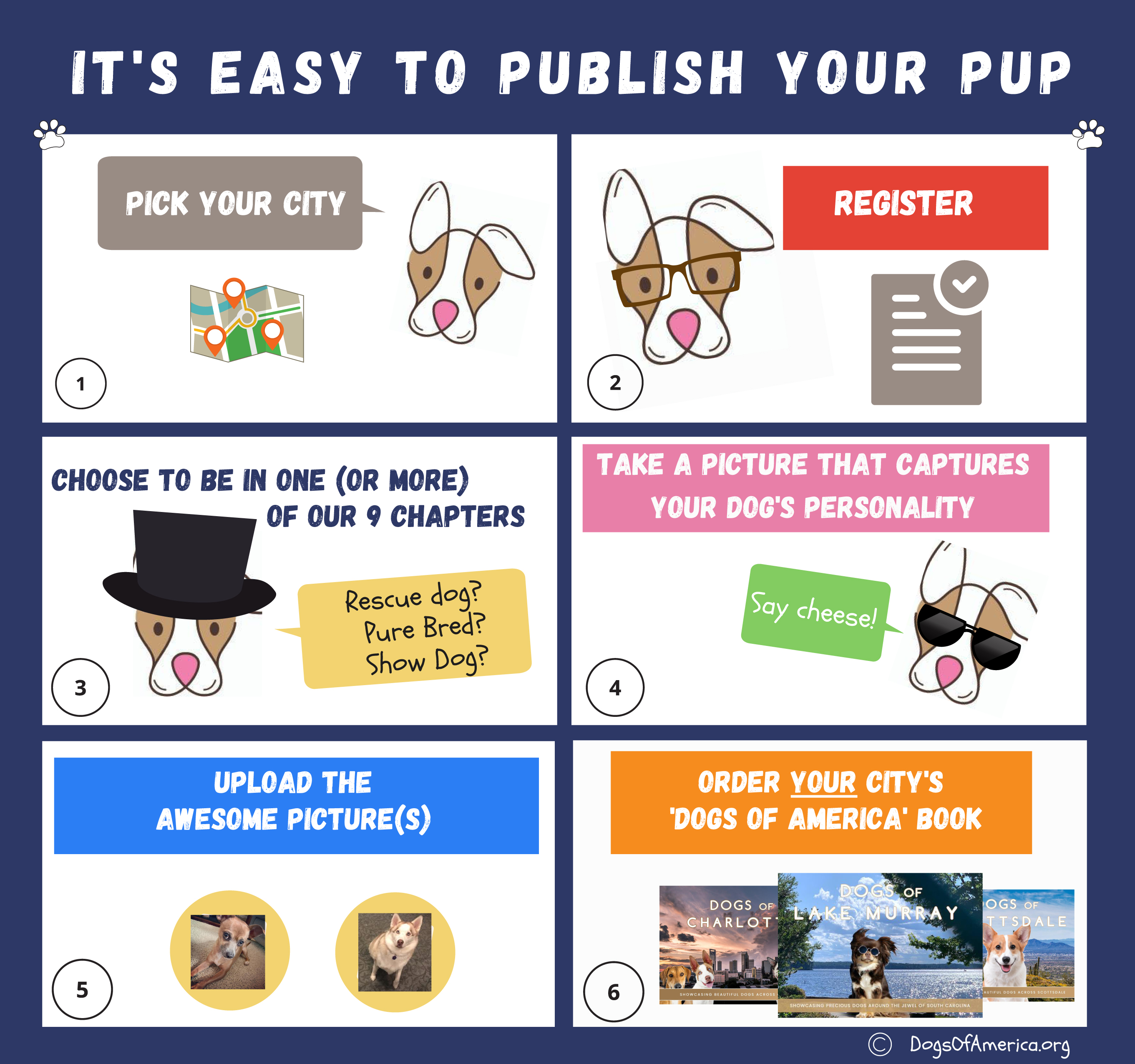 How To Get My Dog's Image In My City's Book steps